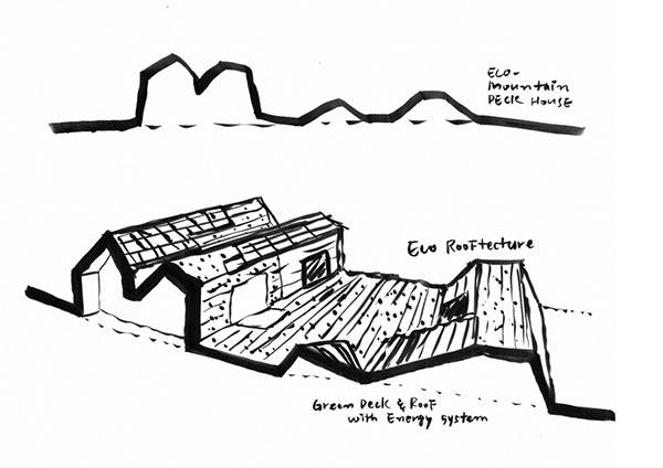 sketch 3 peresent - پنج روش پرزنت در معماری برای بازاریابی پروژهها