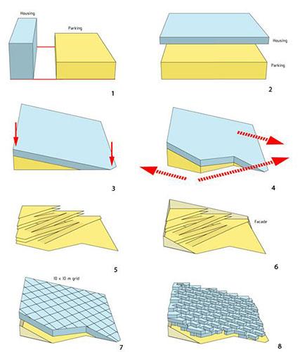Conceptual diagram 1 - پنج روش پرزنت در معماری برای بازاریابی پروژهها