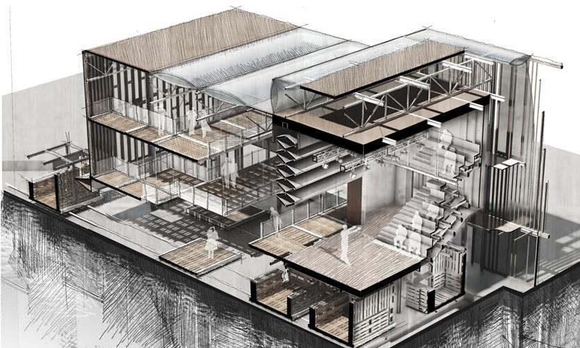 National Theatre   Group - پنج روش پرزنت در معماری برای بازاریابی پروژهها
