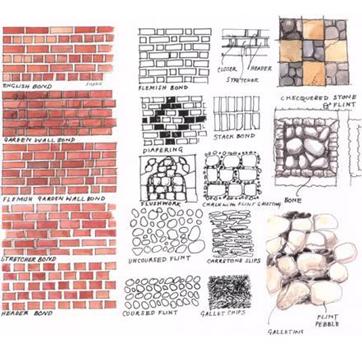 architectural sketch 8 - مهارت در اسکیس معماری