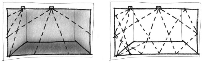 lighting points 6 - اصول نورپردازی
