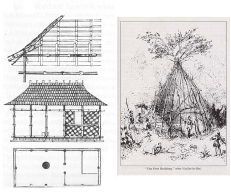 architecture 5 - معماری چیست ؟
