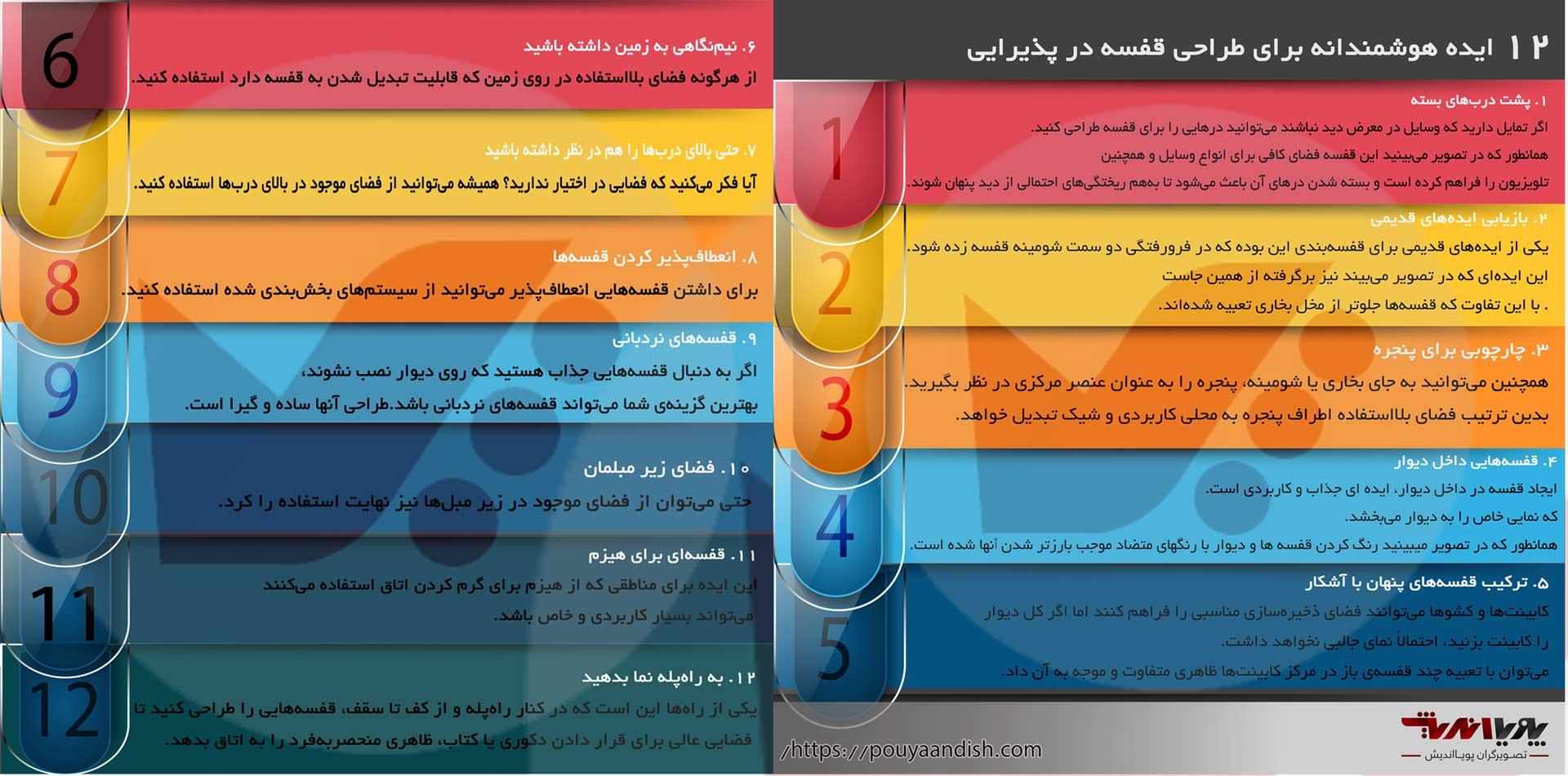 tarahi ghafase info3jpg 1 - ۱۲ ایده هوشمندانه برای طراحی قفسه در پذیرایی