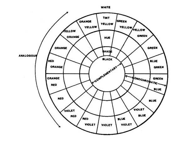 Landscape design Figure 1 - مبانی زیبایی شناسی طراحی منظر