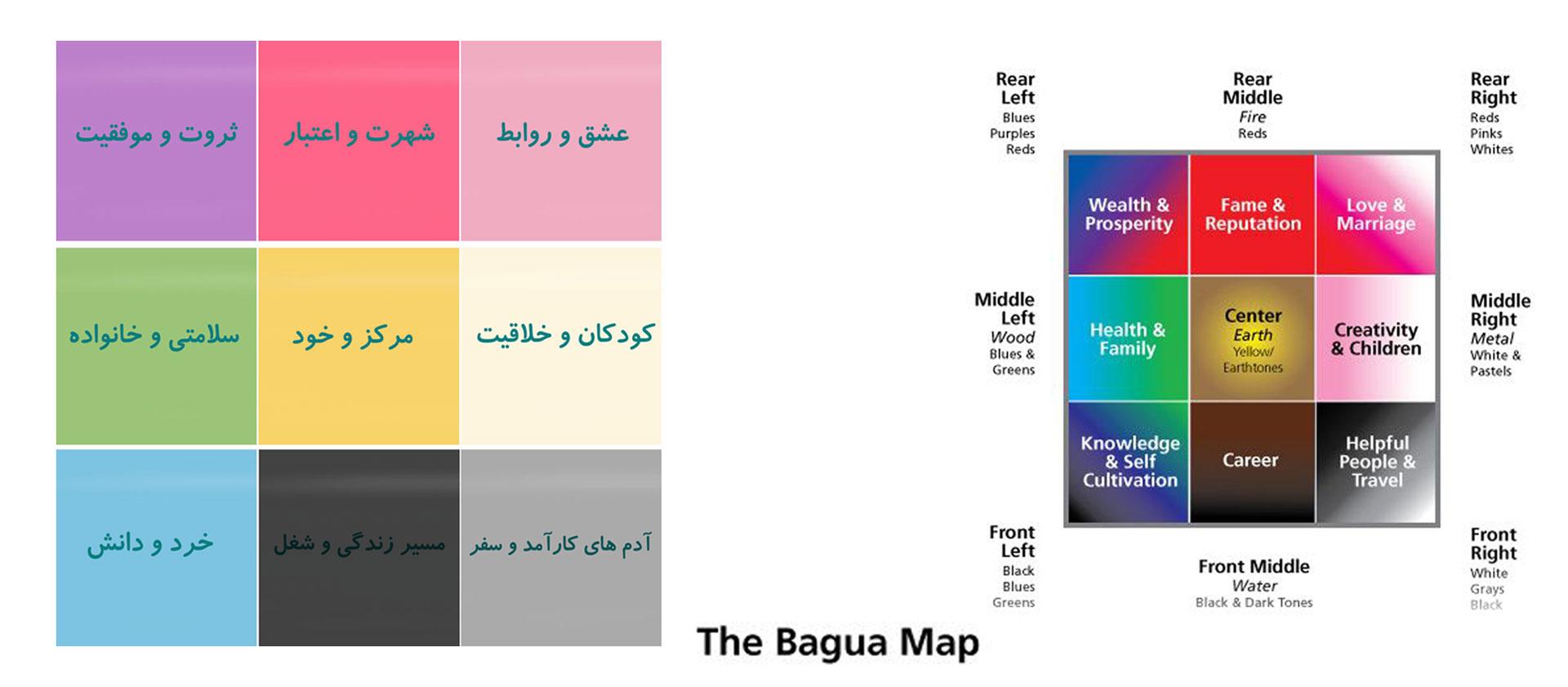 Bagua  Feng Shui 9 - نقشه باگوا
