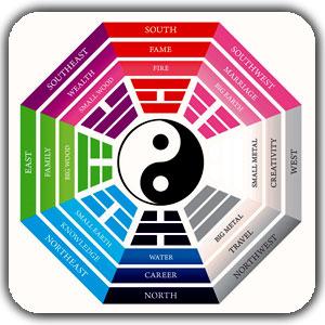 Bagua  Feng Shui sh6 - مخفی کردن شوفاژ ها